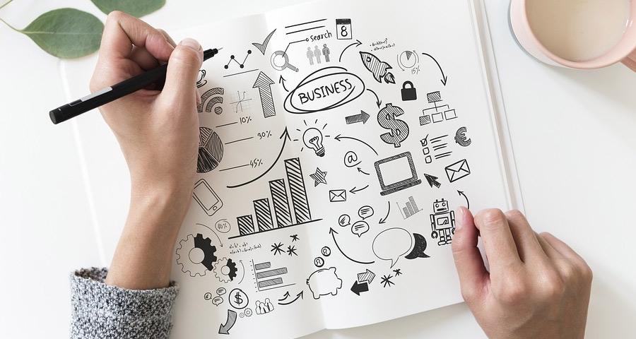 หลักการ บริหารธุรกิจให้ยั่งยืน ทำได้อย่างไร